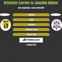 Krisztofer Szereto vs Joachim Adukor h2h player stats