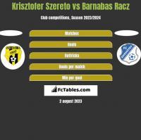 Krisztofer Szereto vs Barnabas Racz h2h player stats