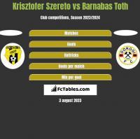 Krisztofer Szereto vs Barnabas Toth h2h player stats