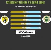 Krisztofer Szereto vs David Siger h2h player stats