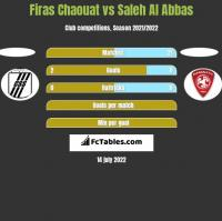 Firas Chaouat vs Saleh Al Abbas h2h player stats