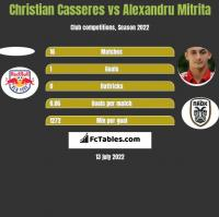 Christian Casseres vs Alexandru Mitrita h2h player stats