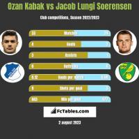Ozan Kabak vs Jacob Lungi Soerensen h2h player stats