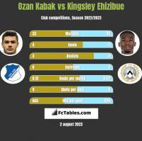 Ozan Kabak vs Kingsley Ehizibue h2h player stats