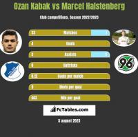 Ozan Kabak vs Marcel Halstenberg h2h player stats