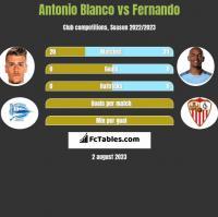 Antonio Blanco vs Fernando h2h player stats