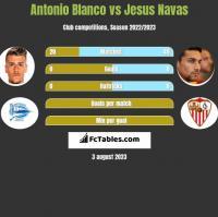 Antonio Blanco vs Jesus Navas h2h player stats