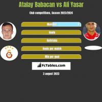 Atalay Babacan vs Ali Yasar h2h player stats