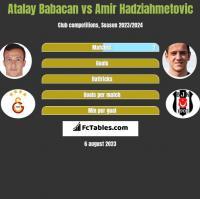 Atalay Babacan vs Amir Hadziahmetovic h2h player stats