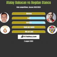 Atalay Babacan vs Bogdan Stancu h2h player stats