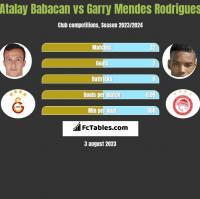 Atalay Babacan vs Garry Mendes Rodrigues h2h player stats