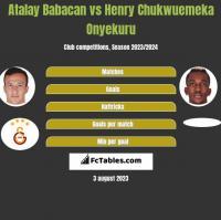Atalay Babacan vs Henry Chukwuemeka Onyekuru h2h player stats