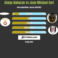 Atalay Babacan vs Jean Michael Seri h2h player stats