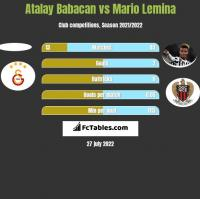 Atalay Babacan vs Mario Lemina h2h player stats