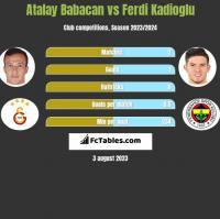 Atalay Babacan vs Ferdi Kadioglu h2h player stats