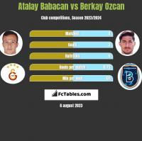 Atalay Babacan vs Berkay Ozcan h2h player stats