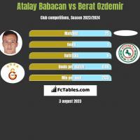 Atalay Babacan vs Berat Ozdemir h2h player stats
