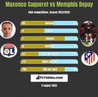 Maxence Caqueret vs Memphis Depay h2h player stats