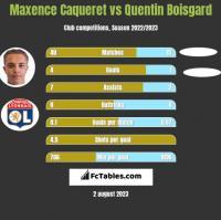 Maxence Caqueret vs Quentin Boisgard h2h player stats