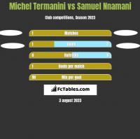 Michel Termanini vs Samuel Nnamani h2h player stats
