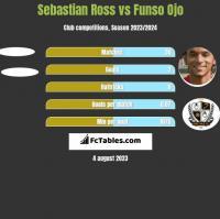 Sebastian Ross vs Funso Ojo h2h player stats