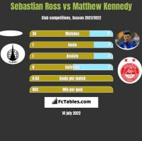Sebastian Ross vs Matthew Kennedy h2h player stats