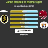 Jamie Brandon vs Ashton Taylor h2h player stats