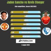 Jadon Sancho vs Kevin Stoeger h2h player stats