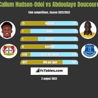 Callum Hudson-Odoi vs Abdoulaye Doucoure h2h player stats