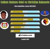 Callum Hudson-Odoi vs Christian Kabasele h2h player stats