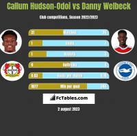 Callum Hudson-Odoi vs Danny Welbeck h2h player stats