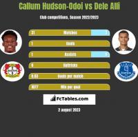 Callum Hudson-Odoi vs Dele Alli h2h player stats