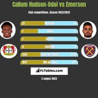 Callum Hudson-Odoi vs Emerson h2h player stats