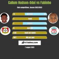 Callum Hudson-Odoi vs Fabinho h2h player stats