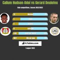 Callum Hudson-Odoi vs Gerard Deulofeu h2h player stats