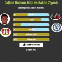 Callum Hudson-Odoi vs Hakim Ziyech h2h player stats