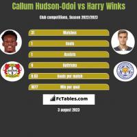 Callum Hudson-Odoi vs Harry Winks h2h player stats