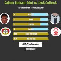 Callum Hudson-Odoi vs Jack Colback h2h player stats
