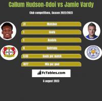 Callum Hudson-Odoi vs Jamie Vardy h2h player stats