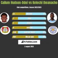 Callum Hudson-Odoi vs Kelechi Iheanacho h2h player stats