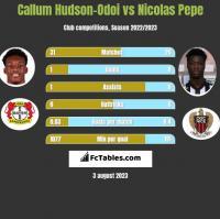 Callum Hudson-Odoi vs Nicolas Pepe h2h player stats