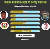 Callum Hudson-Odoi vs Remy Cabella h2h player stats