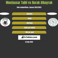 Montassar Talbi vs Burak Albayrak h2h player stats