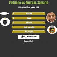 Pedrinho vs Andreas Samaris h2h player stats