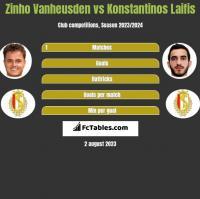 Zinho Vanheusden vs Konstantinos Laifis h2h player stats