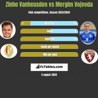 Zinho Vanheusden vs Mergim Vojvoda h2h player stats