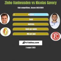 Zinho Vanheusden vs Nicolas Gavory h2h player stats