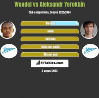 Wendel vs Aleksandr Yerokhin h2h player stats