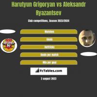 Harutyun Grigoryan vs Aleksandr Ryazantsev h2h player stats