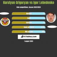Harutyun Grigoryan vs Igor Lebedenko h2h player stats
